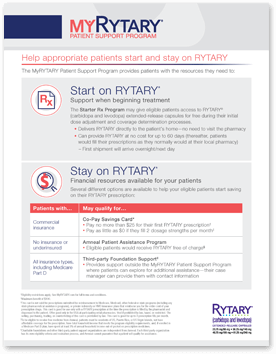 myrytary patient support